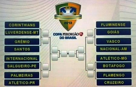 Chaves e cruzamentos da Copa do Brasil 2013